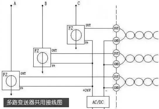 例:ggd/m/j①②③ g-交流低压配电柜 g-电器元件固定安装,固定接线 d